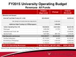 fy2015 university operating budget revenues all funds