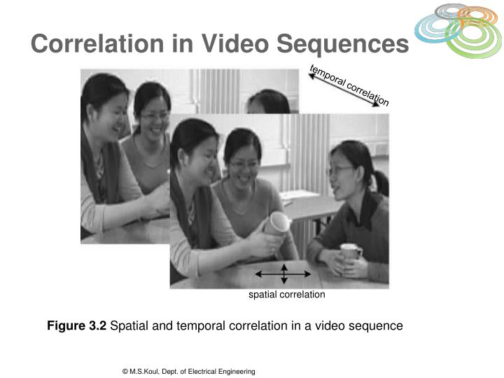 Correlation in Video Sequences