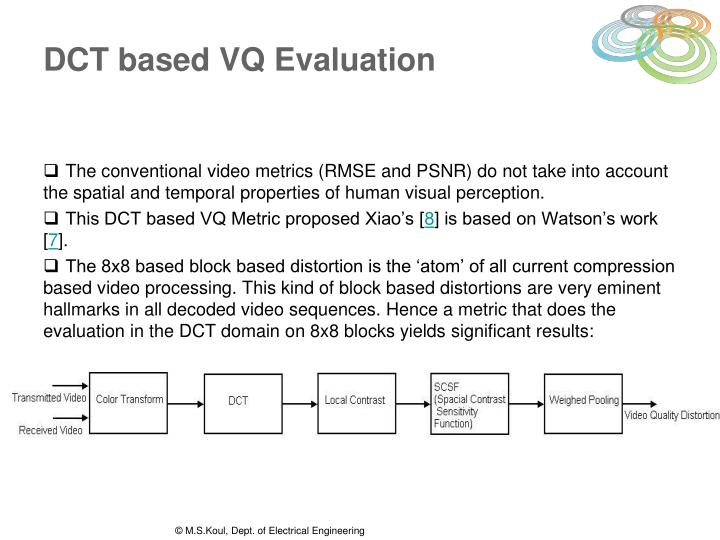 DCT based VQ Evaluation
