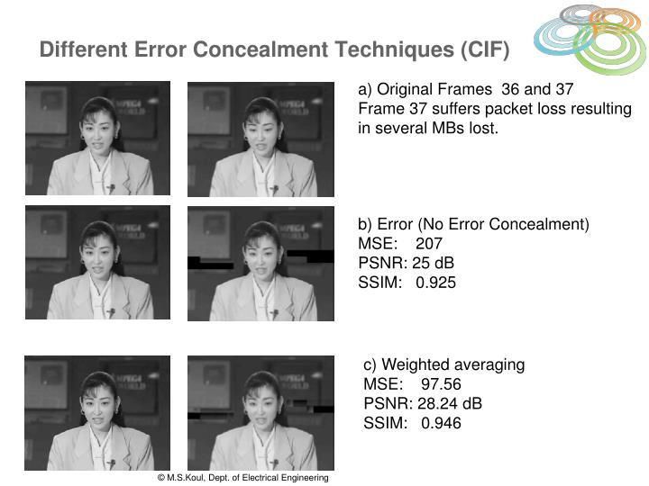 Different Error Concealment Techniques (CIF)