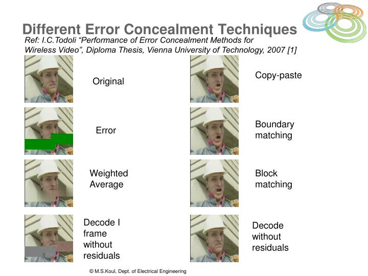 Different Error Concealment Techniques