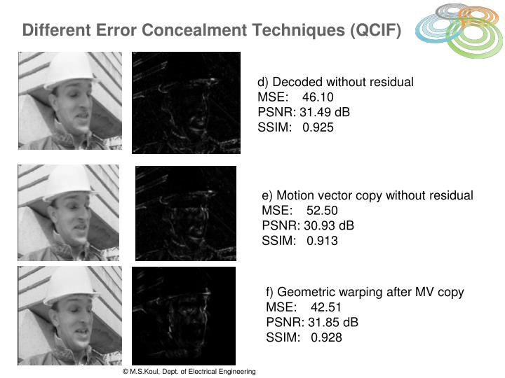 Different Error Concealment Techniques (QCIF)