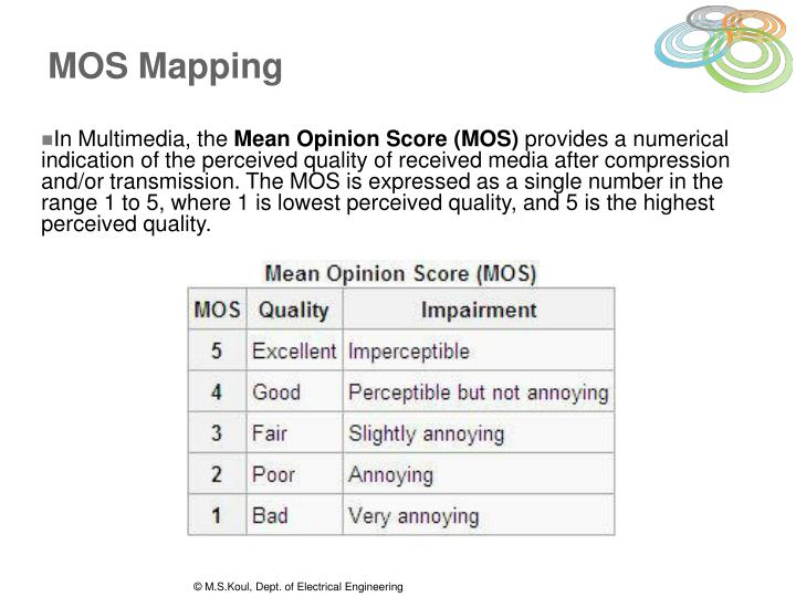 MOS Mapping