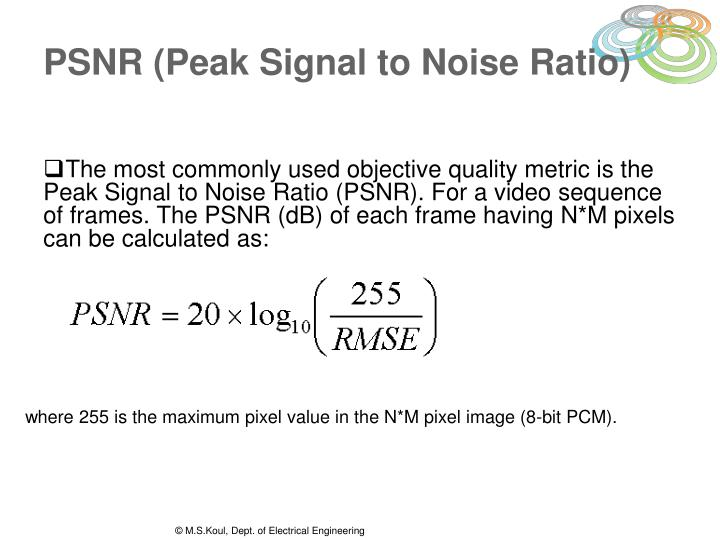 PSNR (Peak Signal to Noise Ratio)