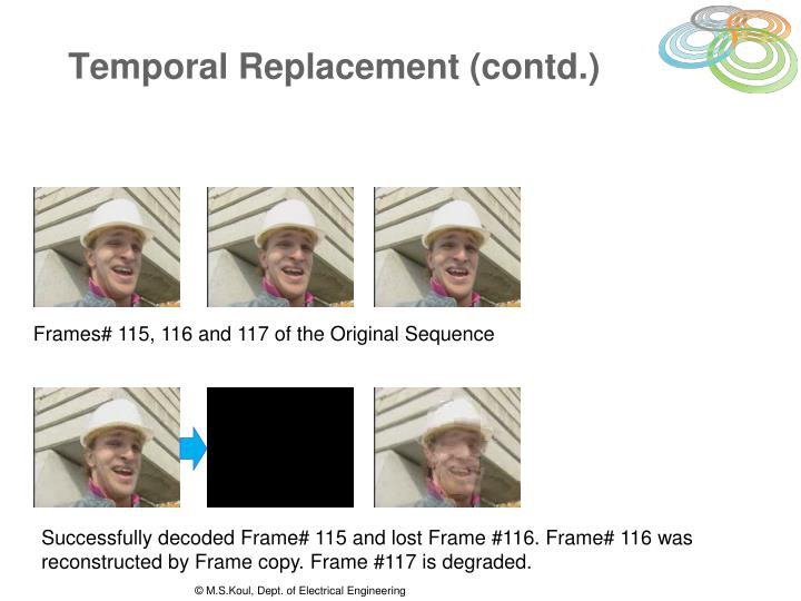 Temporal Replacement (contd.)