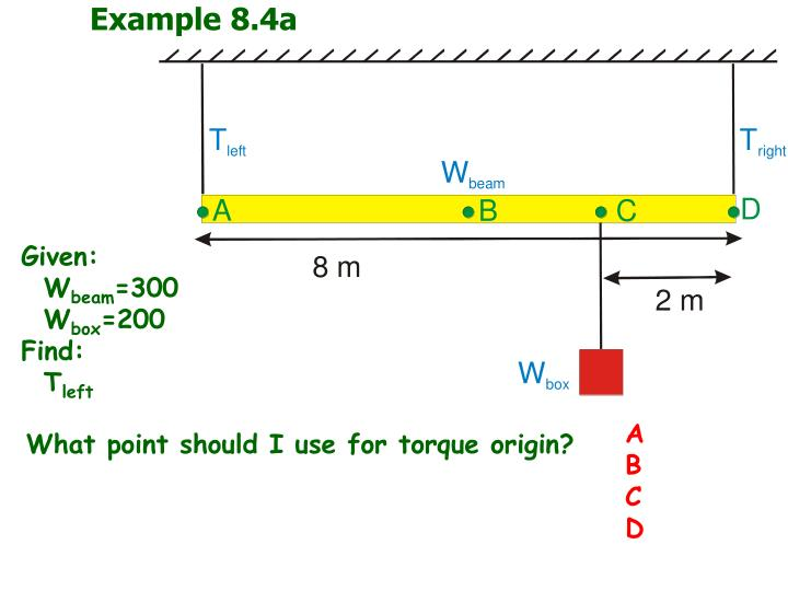 Example 8.4a