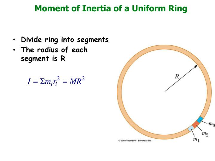 Moment of Inertia of a Uniform Ring
