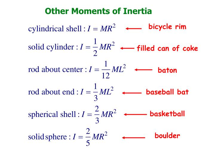 Other Moments of Inertia