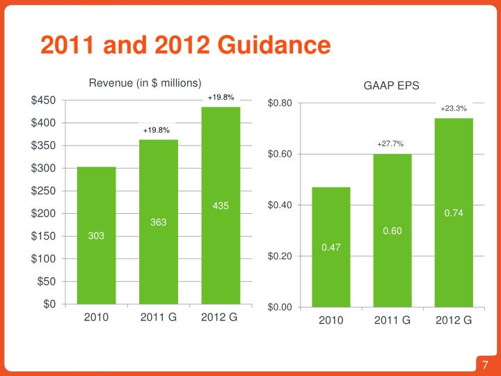 2011 and 2012 Guidance