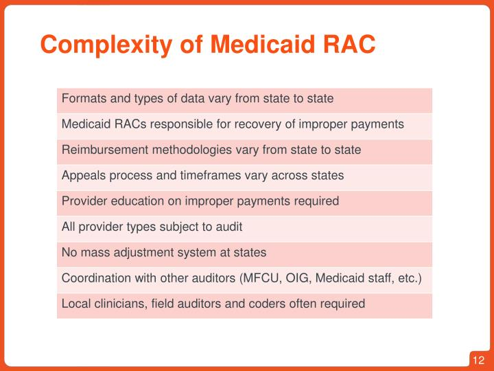 Complexity of Medicaid RAC