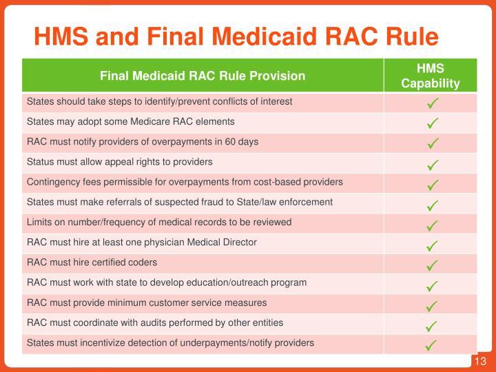 HMS and Final Medicaid RAC Rule