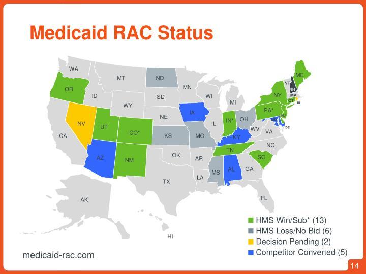 Medicaid RAC Status