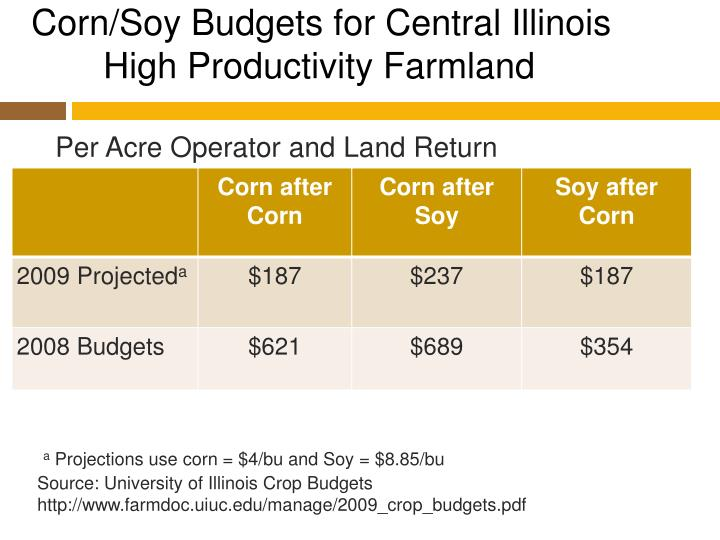 Corn/Soy Budgets for Central Illinois