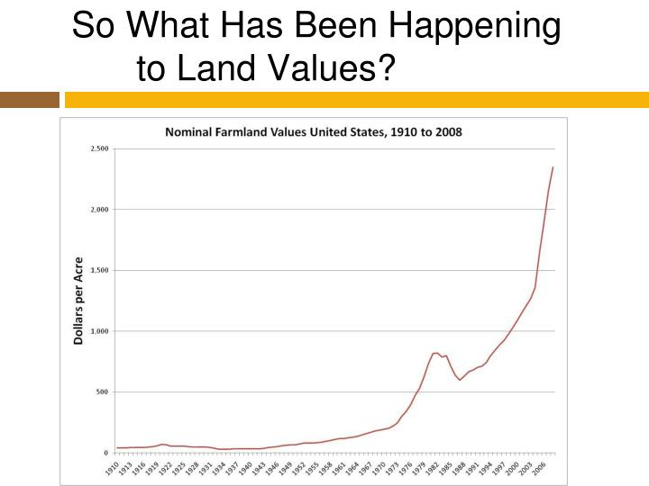 So What Has Been Happening 	to Land Values?