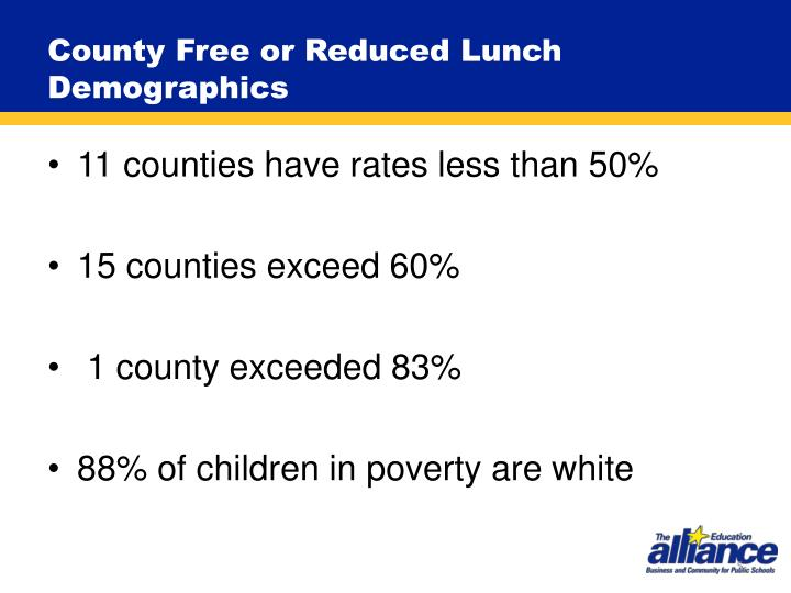 County Free or Reduced Lunch Demographics