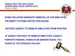 penalties for violation state and local hatch act 5 u s c 1506