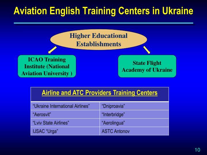 Aviation English Training Centers in Ukraine