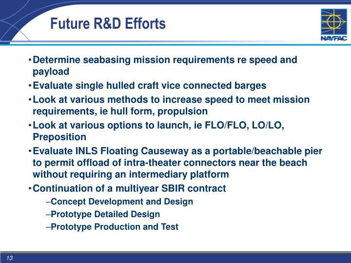 Future R&D Efforts