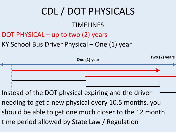 CDL / DOT PHYSICALS