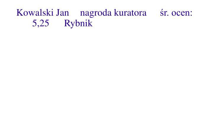Kowalski Jannagroda kuratoraśr. ocen:5,25 Rybnik