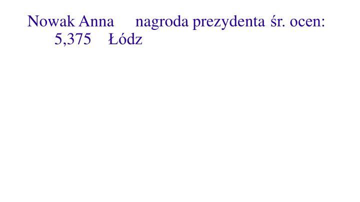Nowak Annanagroda prezydentaśr. ocen:5,375 Łódz