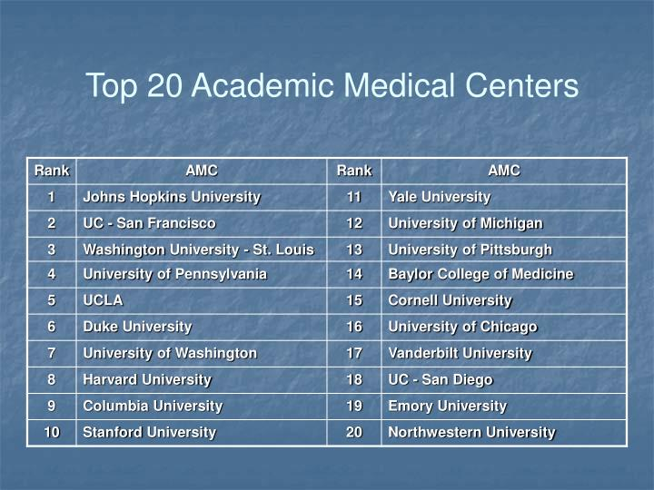 Top 20 Academic Medical Centers