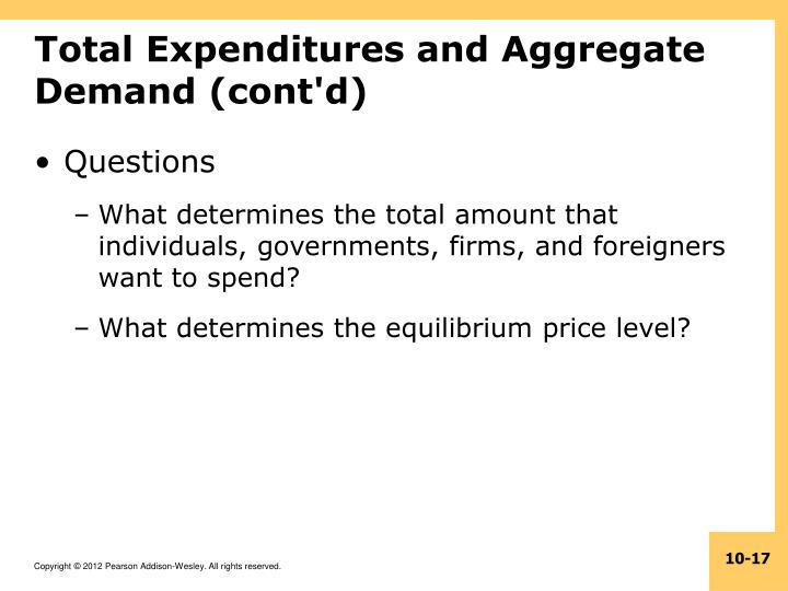Total Expenditures and Aggregate Demand (cont'd)