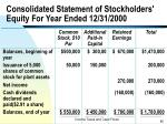 consolidated statement of stockholders equity for year ended 12 31 2000