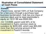 illustration of consolidated statement of cash flows