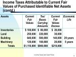 income taxes attributable to current fair values of purchased identifiable net assets contd4
