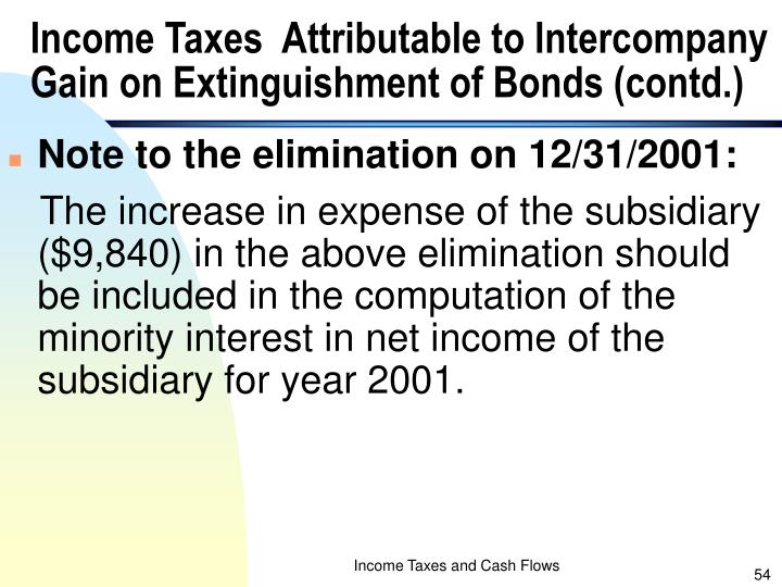 Income Taxes  Attributable to Intercompany Gain on Extinguishment of Bonds (contd.)