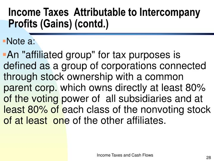 Income Taxes  Attributable to Intercompany Profits (Gains) (contd.)