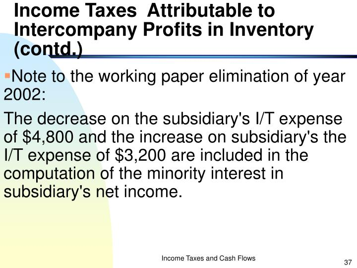 Income Taxes  Attributable to Intercompany Profits in Inventory (contd.)