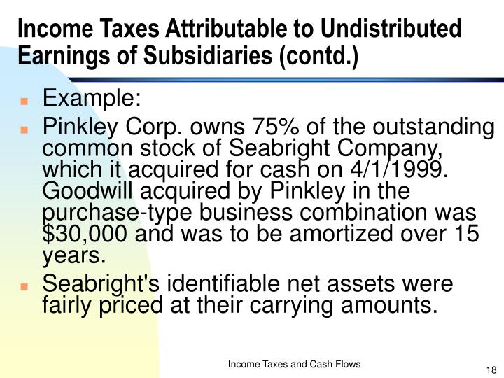 Income Taxes Attributable to Undistributed Earnings of Subsidiaries (contd.)