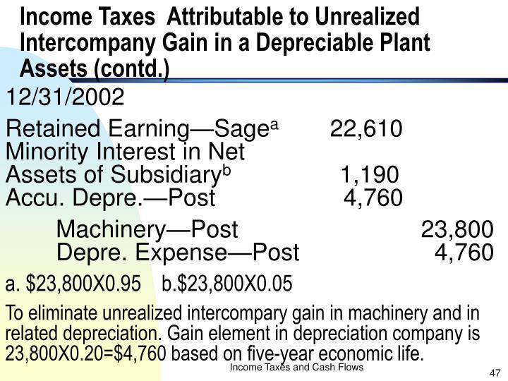 Income Taxes  Attributable to Unrealized Intercompany Gain in a Depreciable Plant Assets (contd.)