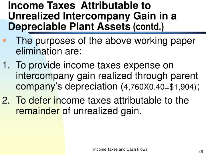 Income Taxes  Attributable to Unrealized Intercompany Gain in a Depreciable Plant Assets