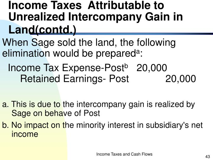 Income Taxes  Attributable to Unrealized Intercompany Gain in Land(contd.)