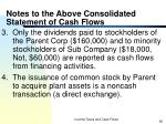 notes to the above consolidated statement of cash flows1
