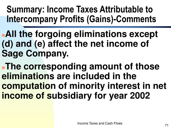 Summary: Income Taxes Attributable to Intercompany Profits (Gains)-Comments