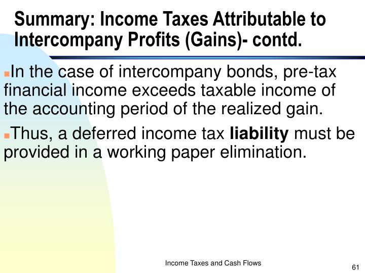 Summary: Income Taxes Attributable to Intercompany Profits (Gains)- contd.