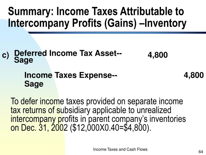 Summary: Income Taxes Attributable to Intercompany Profits (Gains) –Inventory