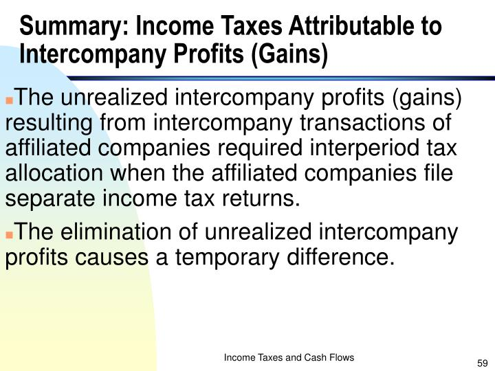 Summary: Income Taxes Attributable to Intercompany Profits (Gains)