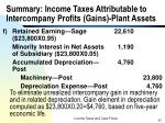 summary income taxes attributable to intercompany profits gains plant assets