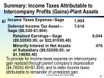 summary income taxes attributable to intercompany profits gains plant assets1