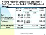 working paper for consolidated statement of cash flows for year ended 12 31 2000 indirect method