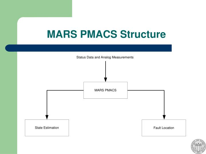 MARS PMACS Structure
