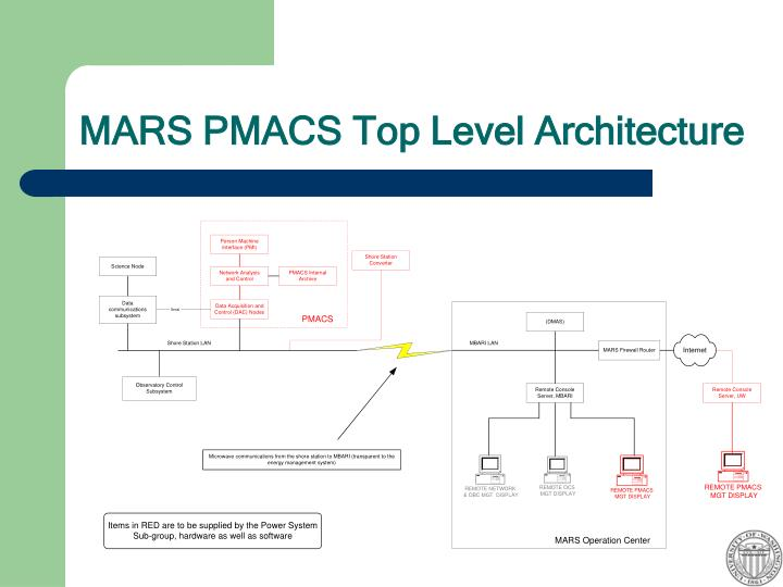 MARS PMACS Top Level Architecture