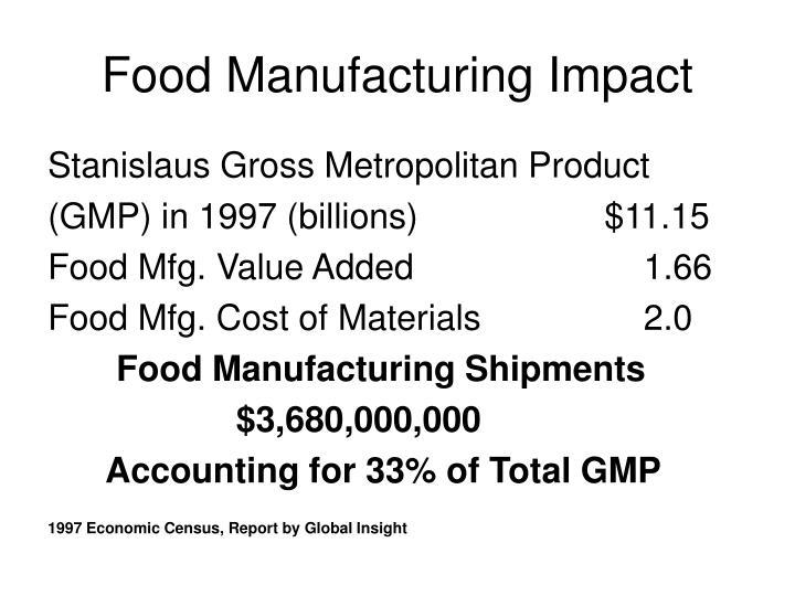 Food Manufacturing Impact