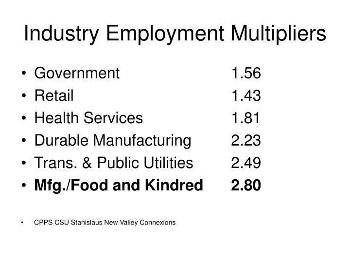 Industry Employment Multipliers