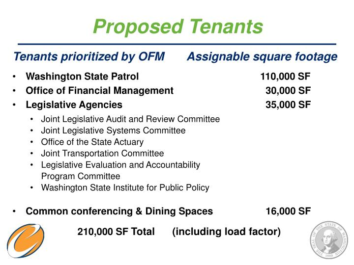 Proposed Tenants